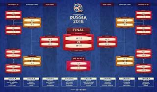 le planning des matchs du coupe du monde 2018 en russie, date des matches russia 2018