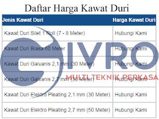Daftar Harga Kawat Duri