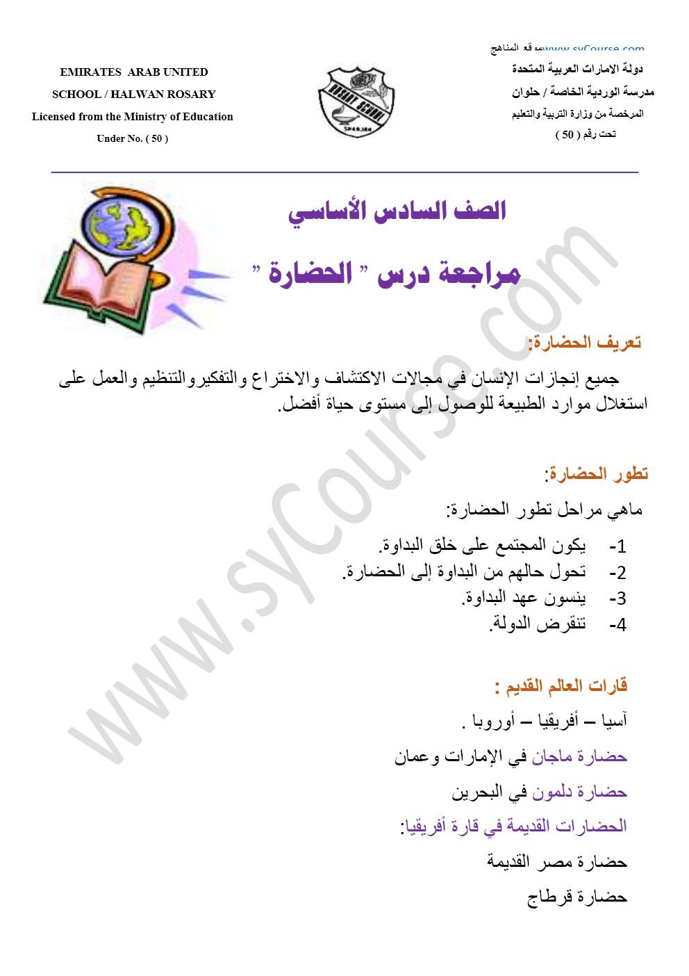 حل كتاب العربي الصف السادس الفصل الثاني