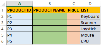 Sales report worksheet for the dropdown list illustration