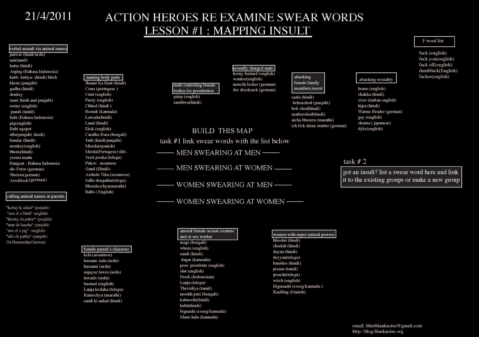 BLANK NOISE: ACTION HEROES RE-EXAMINE SWEAR WORDS- LESSON 1