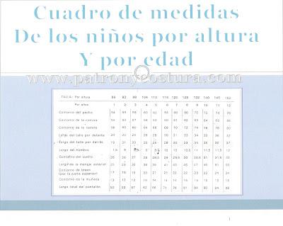 http://www.patronycostura.com/2013/11/tema-18-patron-base-para-nins.html