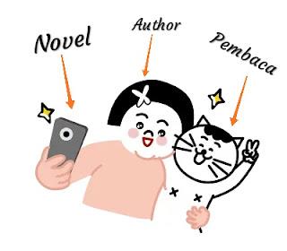 Pengertian dan contoh pov 2 (sudut pandang orang kedua) pada novel, cerita fiksi, dll