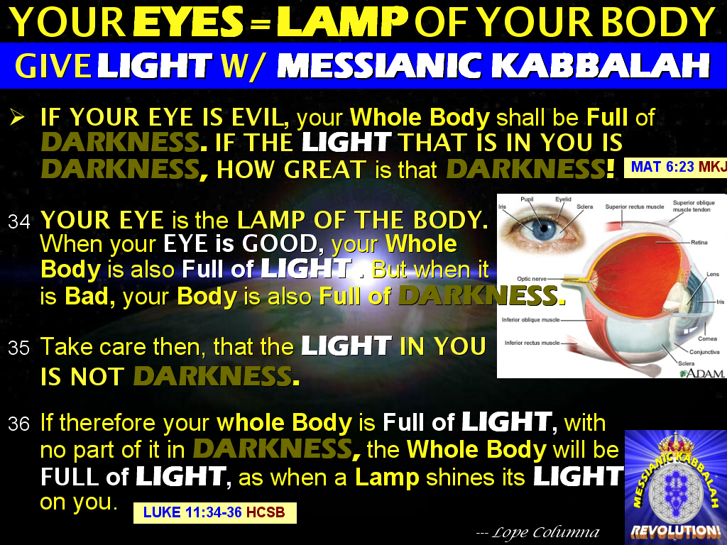 COLUMNA MESSIANIC RESEARCH CENTER: The EYES Are The LAMP Of