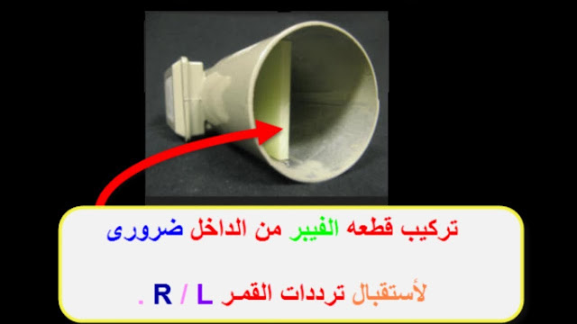 طريقة الصحيحة لتعديل صابونة او الفايبر على لاقط سي باند لستقبل ترددات L R