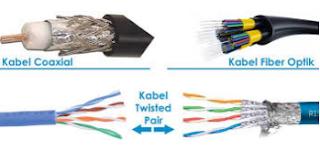 Jenis-Jenis Kabel Yang Digunakan Pada Jaringan Komputer