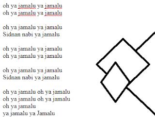 Dibawah ini adalah lirik lagu sholawat gambus terbaru dari Nissa Syaban yang berjudul Ya J Lirik Nissa Sabyan - Ya Jamalu [Versi Latin Indonesia]
