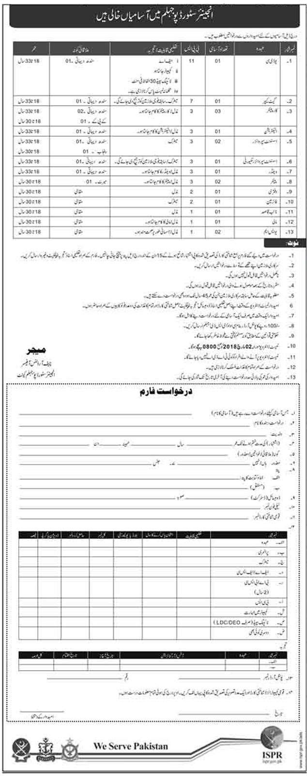 Jobs In Pakistan Army Jhelum Jobs 14 Feb 2018