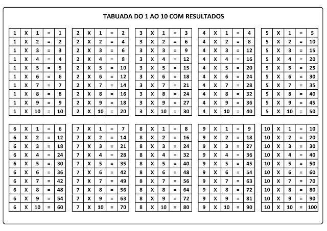 Tabuada de Multiplicação do 1 ao 10
