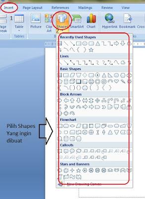 Cara Membuat Shapes pada Microsoft Woord 2007