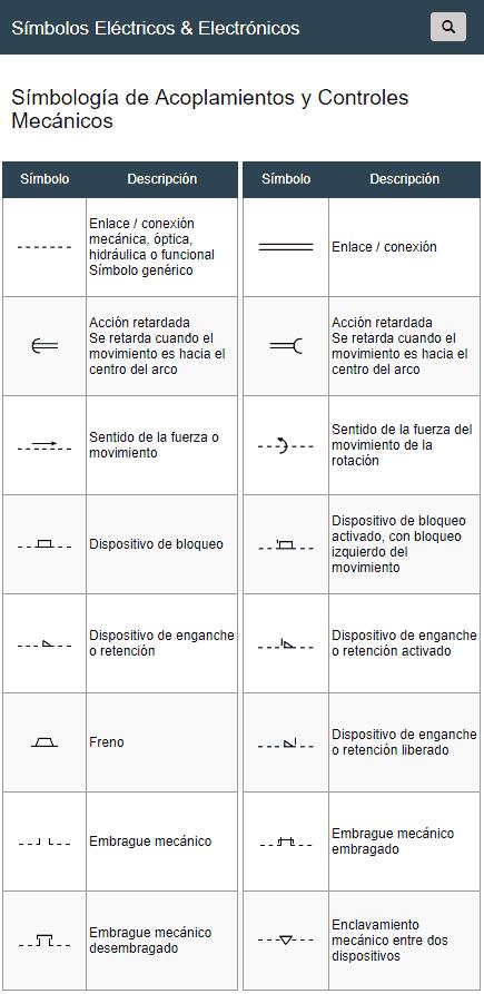 Símbología de Acoplamientos y Controles Mecánicos