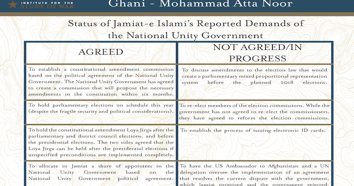 ISW Blog: Afghanistan Political Showdown between Ashraf