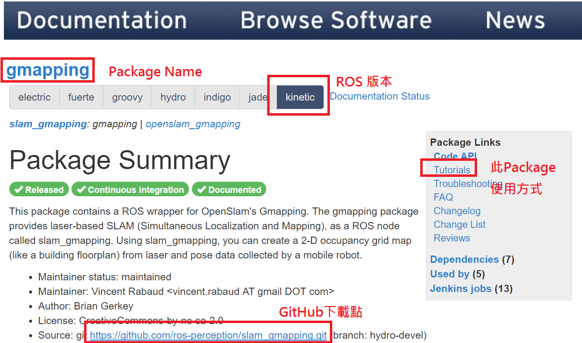 【ROS】Install Package