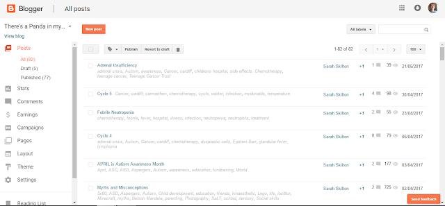 Google Blogger Blogspot Admin Dashboard
