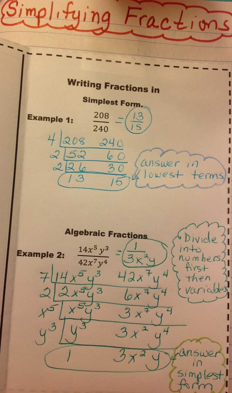 Equation freak does the upside down division method work for before we do upside down division with fractions we have written fractions in expanded form and simplified to find the answer they are familar with the falaconquin