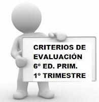 CRITERIOS EVALUACION 6º PRIM. 1º TRIM.