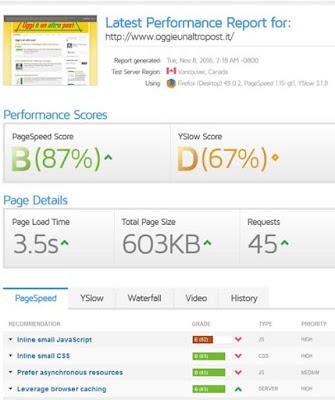Come valutare le performance del tuo sito