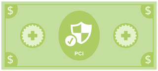 How much does PCI DSS cost?