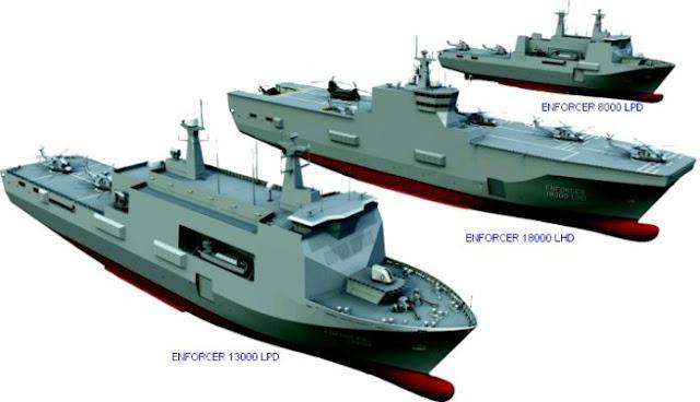 Indonesia Segera Bangun Empat Kapal Induk