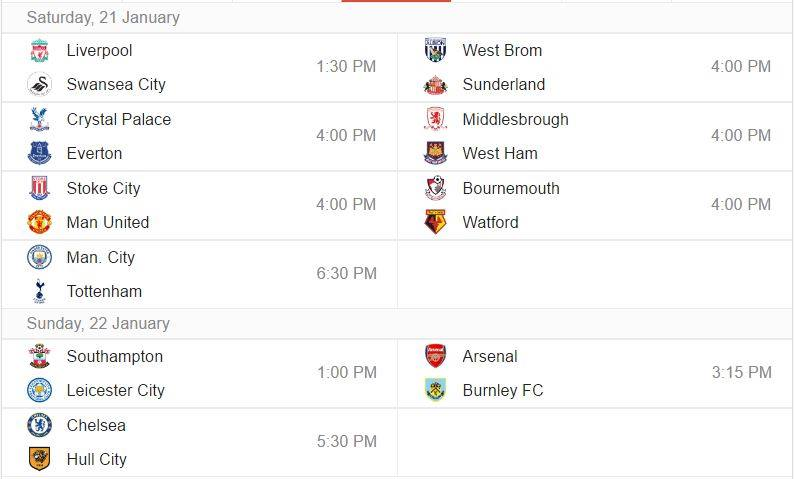 Epl weekend fixtures premier league football scores