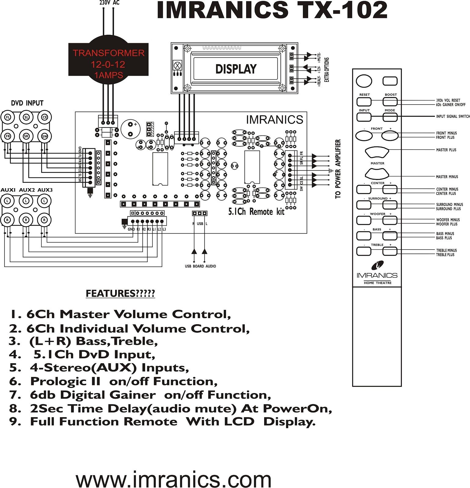 Audio Remote Kit Remote Control Tx102