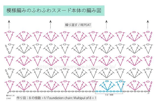 模様編みふわふわスヌード本体の編み図