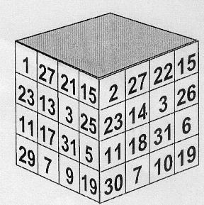 Matematica Ludica Importancia Del Juego En La Ensenanza