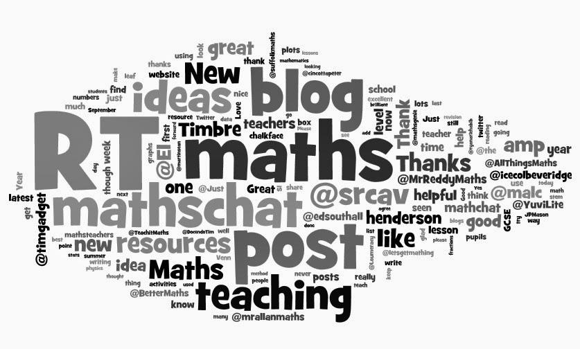 Resourceaholic: 5 Maths Gems #2