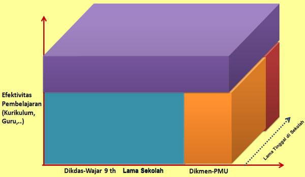 Contoh RPP Silabus TIK MA SMA SMK Kelas X Kurikulum 2013