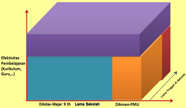 Download Contoh RPP Silabus TIK MA SMA SMK Kelas X Kurikulum 2013