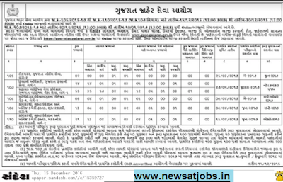 GPSC-Recruitment-advt-for-132-Lecturer-other-Vacancies