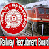 Latest Railway Notifications || RRB ( 1931 Vacancies ) Recruitment 2016