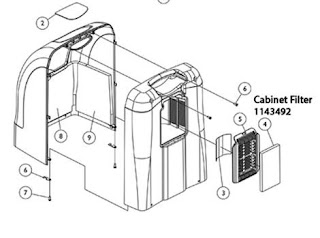 Parts of Invacare Perfecto 2 Oxygen concentrator