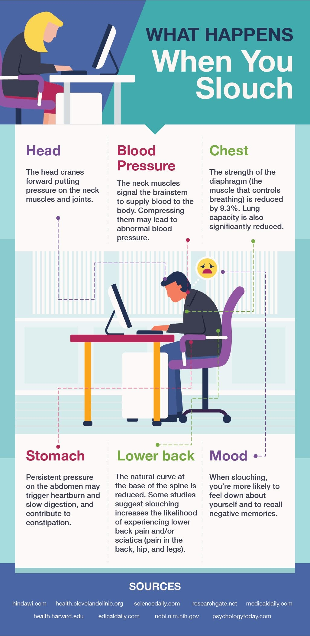 Say no to slouch: Why your posture matters and how to fix it #infographic