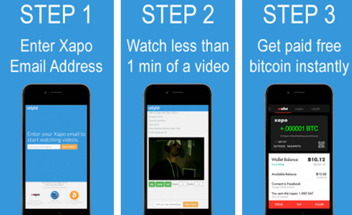 HIGHTECHHOLIC: Daily App Recommendation - VidyBit - Videos
