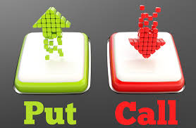 Binary Option Strategies Part 2