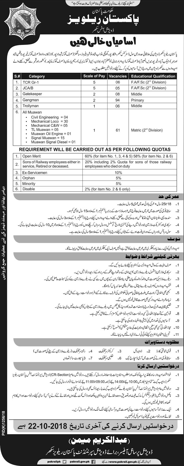Jobs For Matric FA FSc Middle Primary Pass in Pakistan Railways Sukkkur Division