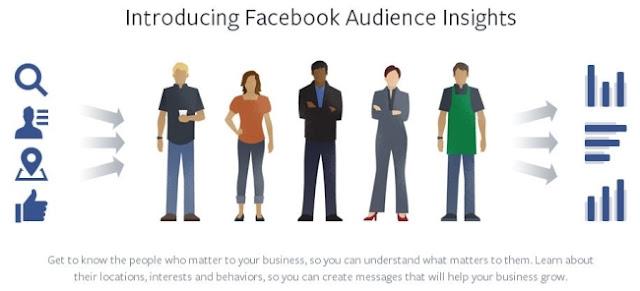target đối tượng ở đây, tuy nhiên việc này là hoàn toàn không cần thiết nếu bạn dùng Facebook Ads để bán hàng