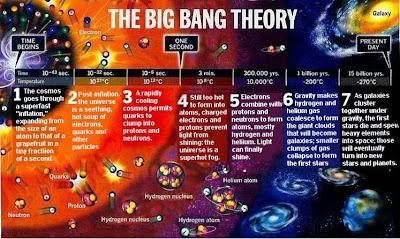 "Image result for ""big bang theory"" ""edgar Allan Poe"""