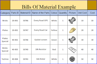 Engineering Bill of Materials Template