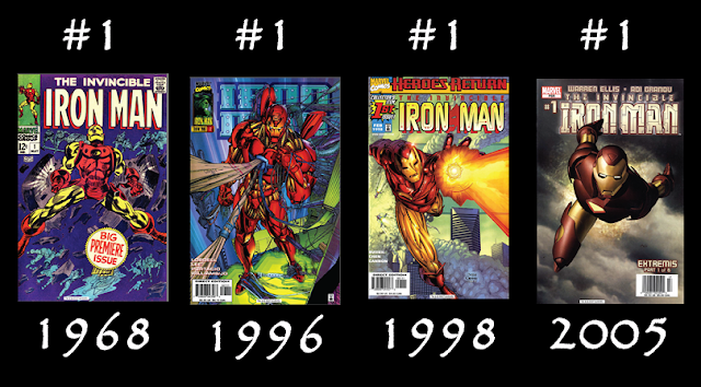 Covers for Iron Man #1 from 1968, 1996, 1998, and 2005