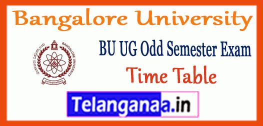 Bangalore university 1st 3rd 5th Semester BA B.Sc B.Com Time Table