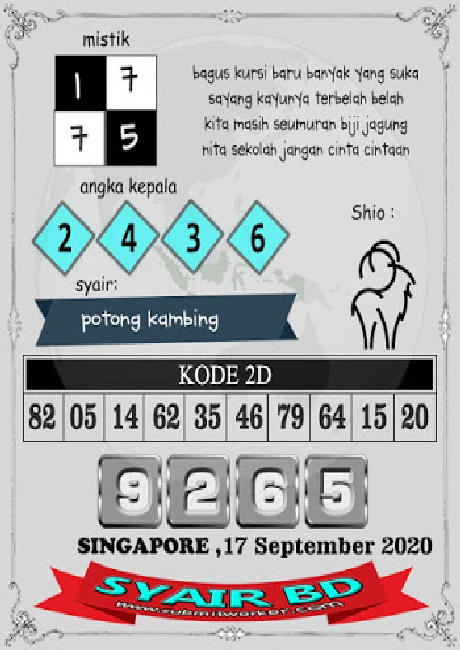 Kode syair Singapore Kamis 17 September 2020 201
