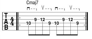 Two-string sweep pattern