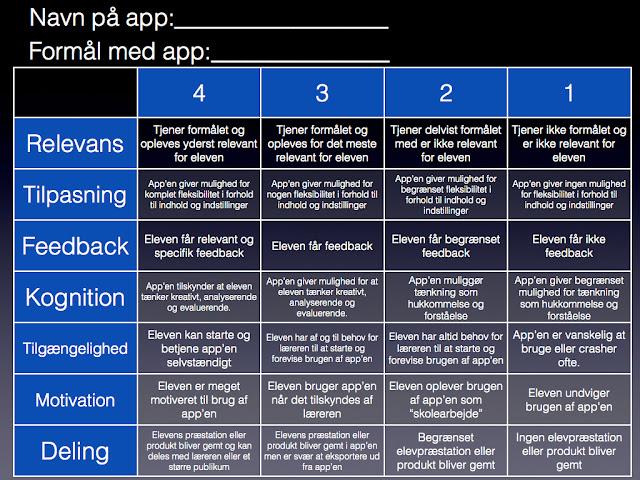 App analyse