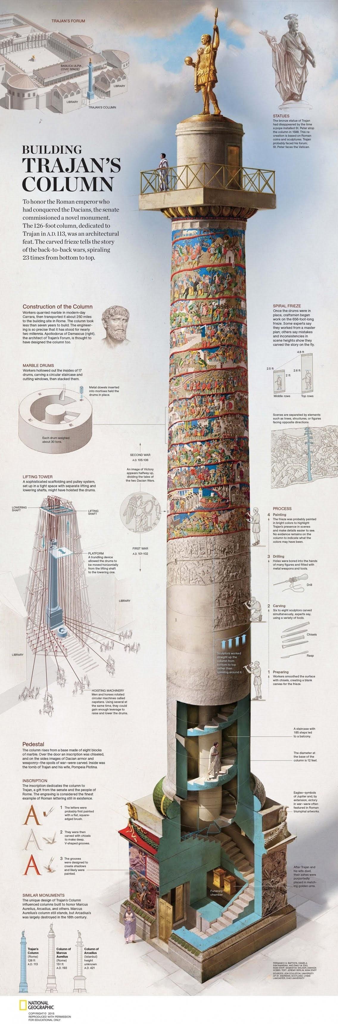 Building Trajan's Column #infographic