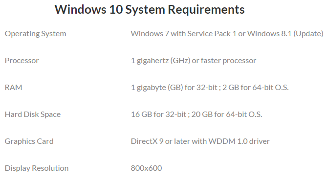 Is Your Computer Compatible for Windows 10 Upgrade? | MZtech