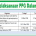 Jadwal Pelaksanaan PPG Dalam Jabatan Tahap 1 Dan 2 Tahun 2018