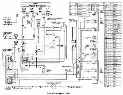 dodge charger 1967 body wiring diagram all about wiring diagrams rh diagramonwiring blogspot com 1967 dodge a100 wiring diagram 1967 Plymouth Fury Wiring-Diagram