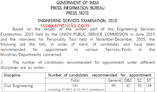 UPSC IES Final Result 2015